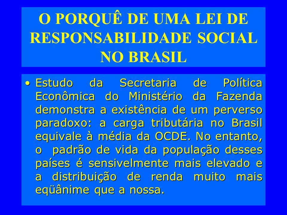 O PORQUÊ DE UMA LEI DE RESPONSABILIDADE SOCIAL NO BRASIL Estudo da Secretaria de Política Econômica do Ministério da Fazenda demonstra a existência de um perverso paradoxo: a carga tributária no Brasil equivale à média da OCDE.