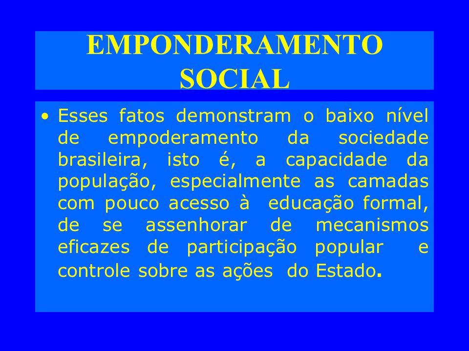 EMPONDERAMENTO SOCIAL Esses fatos demonstram o baixo nível de empoderamento da sociedade brasileira, isto é, a capacidade da população, especialmente as camadas com pouco acesso à educação formal, de se assenhorar de mecanismos eficazes de participação popular e controle sobre as ações do Estado.
