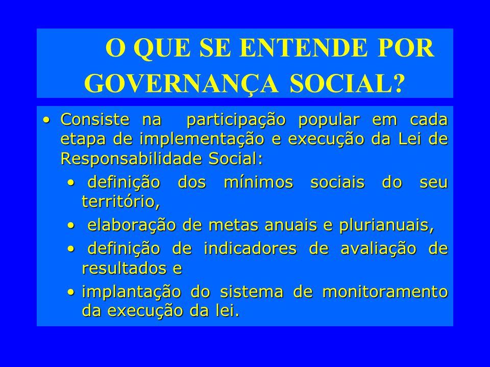 O QUE SE ENTENDE POR GOVERNANÇA SOCIAL.