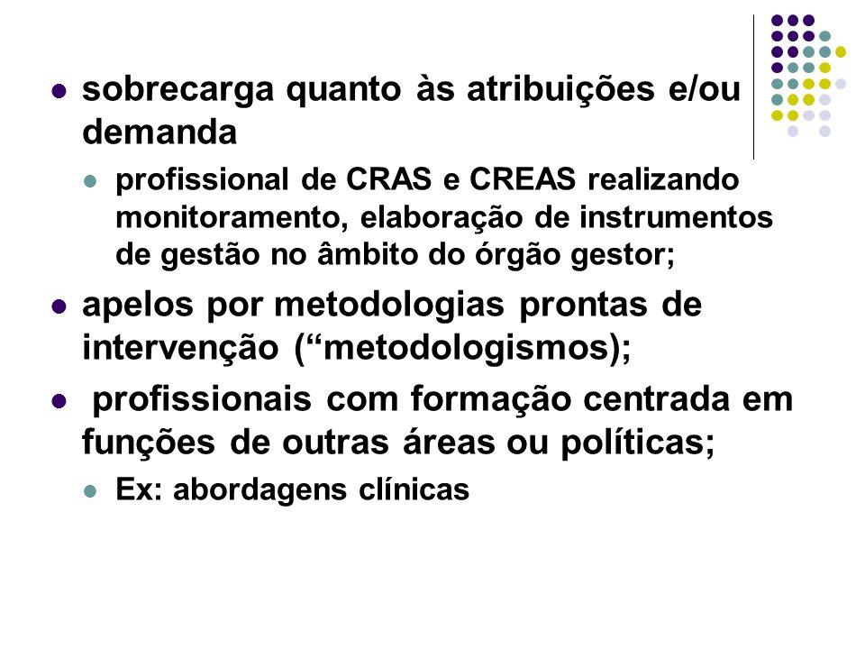 sobrecarga quanto às atribuições e/ou demanda profissional de CRAS e CREAS realizando monitoramento, elaboração de instrumentos de gestão no âmbito do
