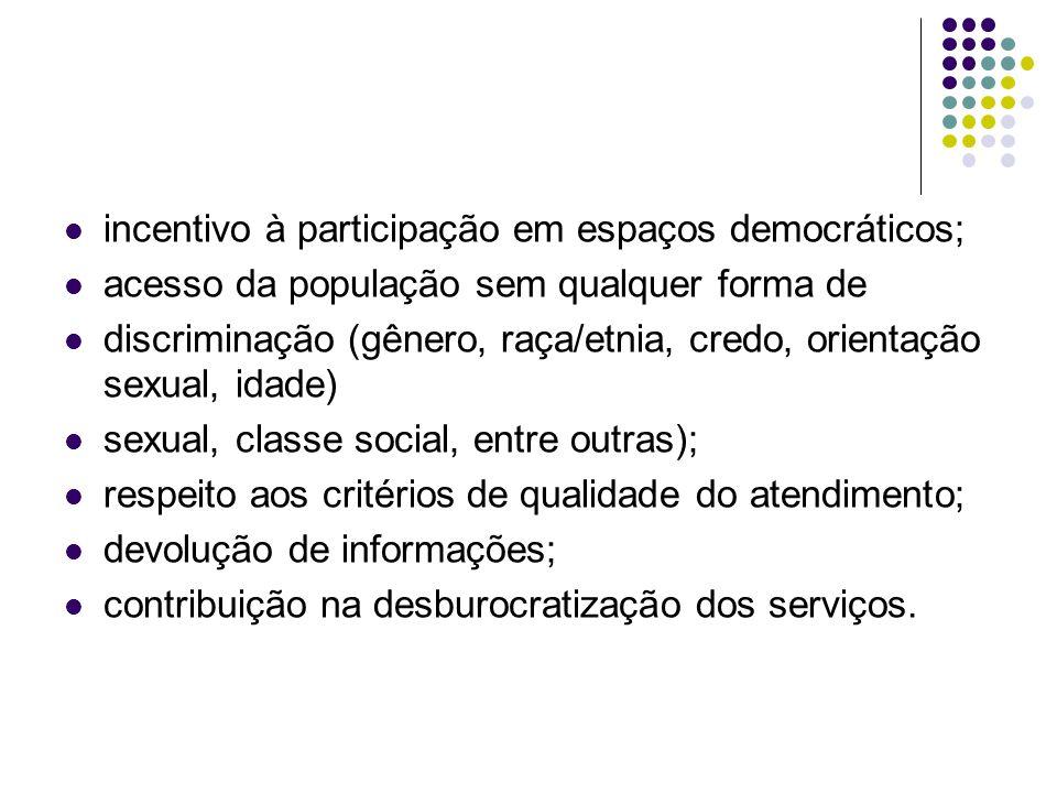 incentivo à participação em espaços democráticos; acesso da população sem qualquer forma de discriminação (gênero, raça/etnia, credo, orientação sexua