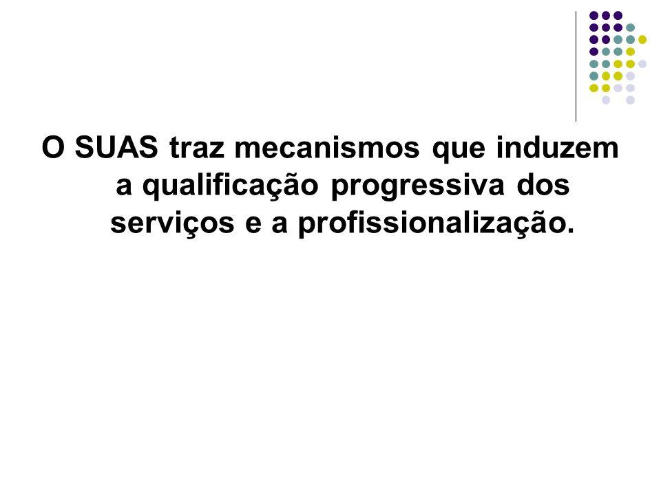 O SUAS traz mecanismos que induzem a qualificação progressiva dos serviços e a profissionalização.