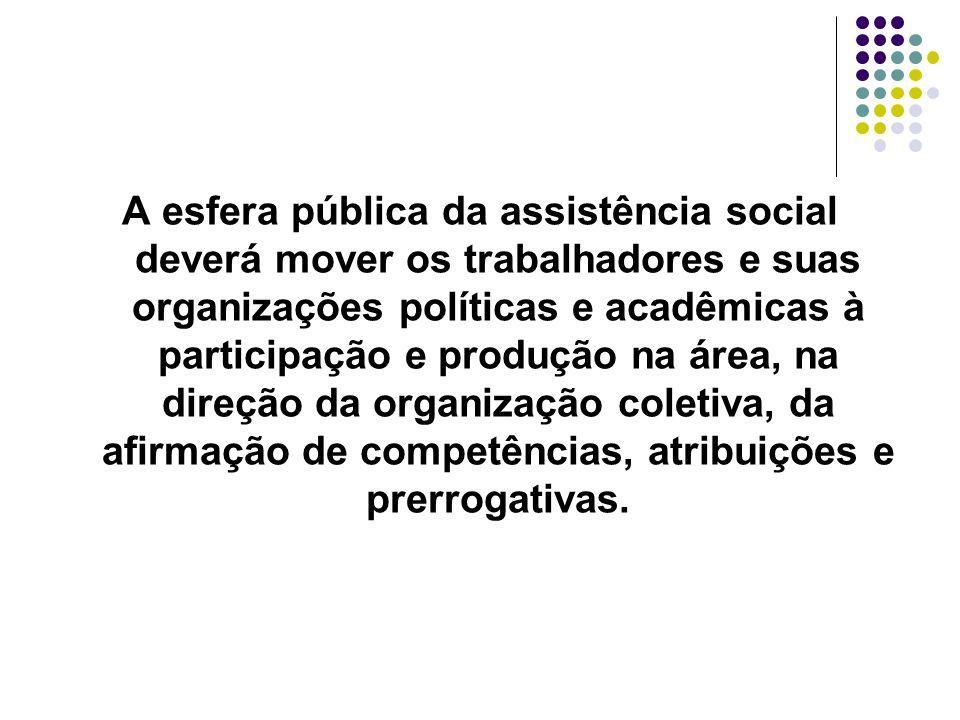 A esfera pública da assistência social deverá mover os trabalhadores e suas organizações políticas e acadêmicas à participação e produção na área, na