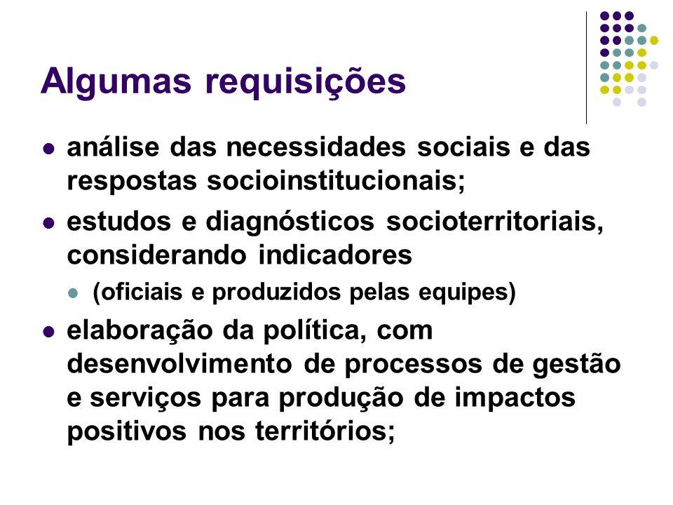 Algumas requisições análise das necessidades sociais e das respostas socioinstitucionais; estudos e diagnósticos socioterritoriais, considerando indic