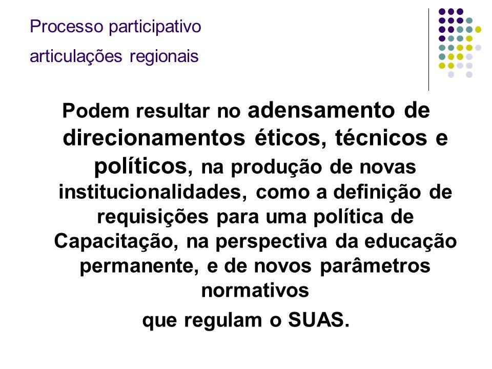 Processo participativo articulações regionais Podem resultar no adensamento de direcionamentos éticos, técnicos e políticos, na produção de novas inst