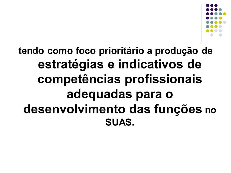 tendo como foco prioritário a produção de estratégias e indicativos de competências profissionais adequadas para o desenvolvimento das funções no SUAS