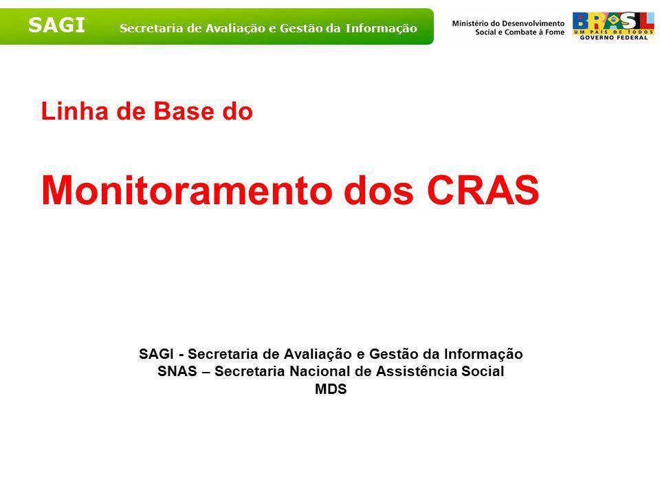 SAGI Secretaria de Avaliação e Gestão da Informação Indicador de Adequabilidade de Horário de Funcionamento do CRAS Fonte: MDS, 2007