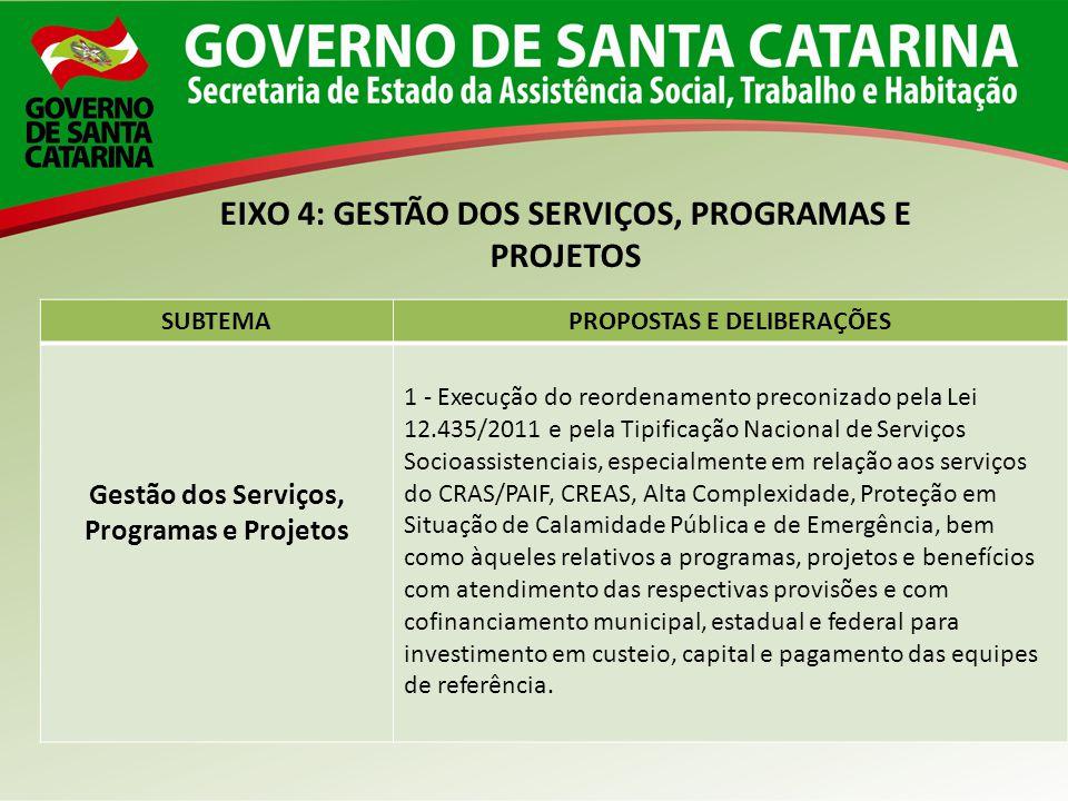 SUBTEMAPROPOSTAS E DELIBERAÇÕES Gestão dos Serviços, Programas e Projetos 1 - Execução do reordenamento preconizado pela Lei 12.435/2011 e pela Tipifi