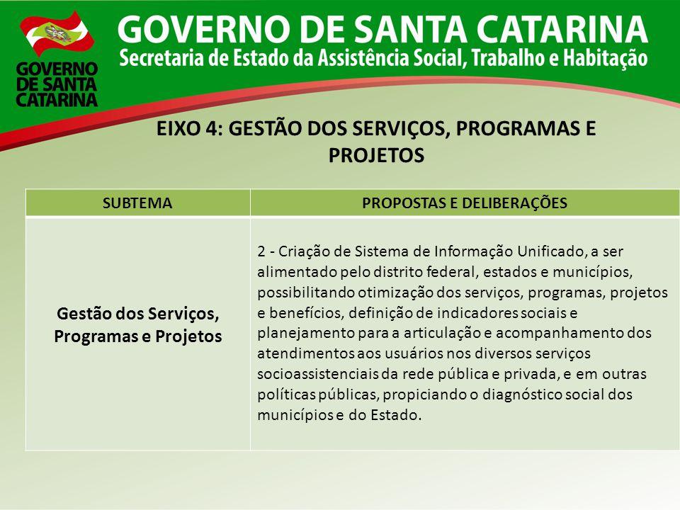 SUBTEMAPROPOSTAS E DELIBERAÇÕES Gestão dos Serviços, Programas e Projetos 2 - Criação de Sistema de Informação Unificado, a ser alimentado pelo distri