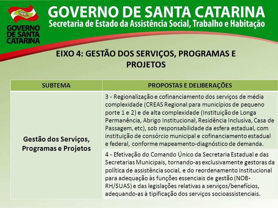 SUBTEMAPROPOSTAS E DELIBERAÇÕES Gestão dos Serviços, Programas e Projetos 3 - Regionalização e cofinanciamento dos serviços de média complexidade (CRE