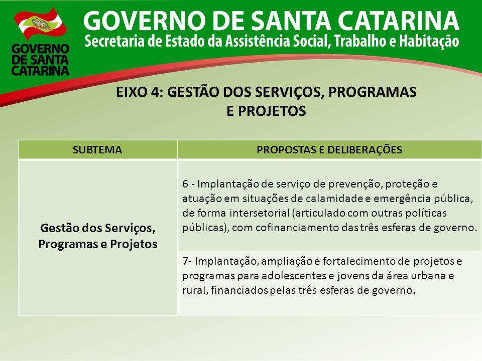 SUBTEMAPROPOSTAS E DELIBERAÇÕES Gestão dos Serviços, Programas e Projetos 6 - Implantação de serviço de prevenção, proteção e atuação em situações de