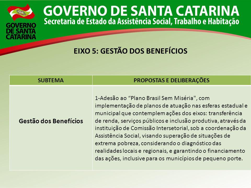 EIXO 5: GESTÃO DOS BENEFÍCIOS SUBTEMAPROPOSTAS E DELIBERAÇÕES Gestão dos Benefícios 1-Adesão ao Plano Brasil Sem Miséria