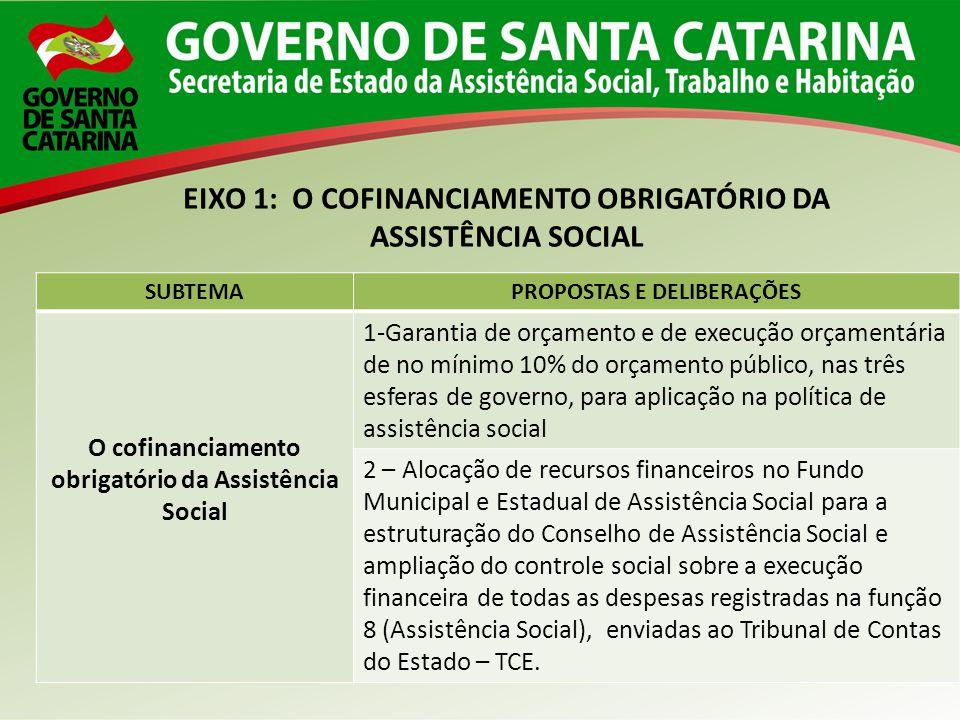 EIXO 1: O COFINANCIAMENTO OBRIGATÓRIO DA ASSISTÊNCIA SOCIAL SUBTEMAPROPOSTAS E DELIBERAÇÕES O cofinanciamento obrigatório da Assistência Social 1-Gara
