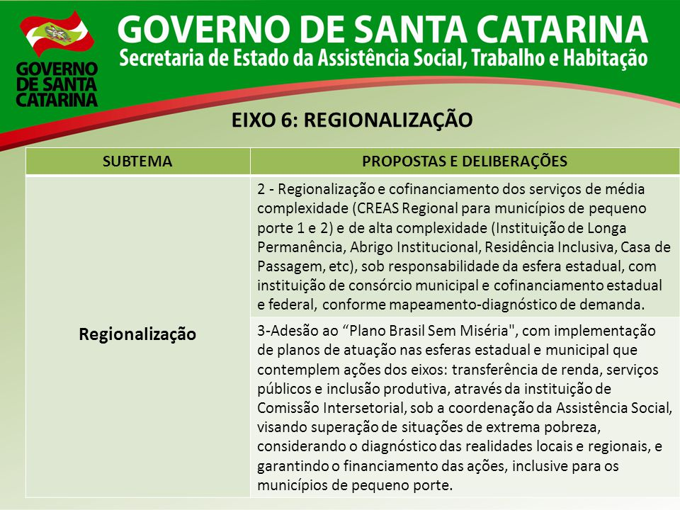 SUBTEMAPROPOSTAS E DELIBERAÇÕES Regionalização 2 - Regionalização e cofinanciamento dos serviços de média complexidade (CREAS Regional para municípios