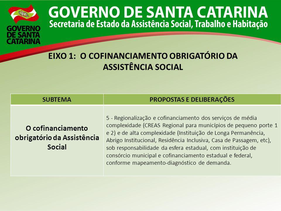 SUBTEMAPROPOSTAS E DELIBERAÇÕES O cofinanciamento obrigatório da Assistência Social 5 - Regionalização e cofinanciamento dos serviços de média complex