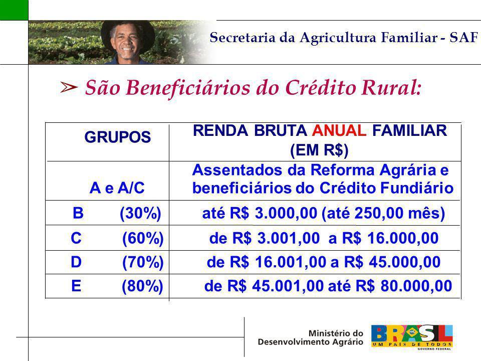 Secretaria da Agricultura Familiar - SAF São Beneficiários do Crédito Rural: de R$ 45.001,00 até R$ 80.000,00E (80%) de R$ 16.001,00 a R$ 45.000,00D (