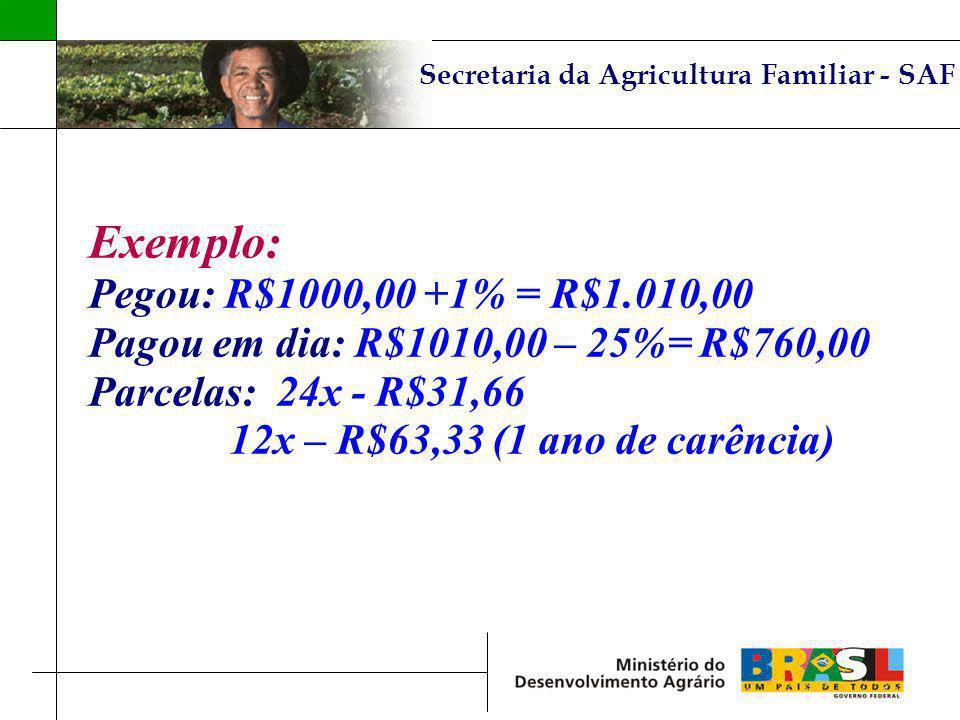 Secretaria da Agricultura Familiar - SAF Exemplo: Pegou: R$1000,00 +1% = R$1.010,00 Pagou em dia: R$1010,00 – 25%= R$760,00 Parcelas:24x - R$31,66 12x