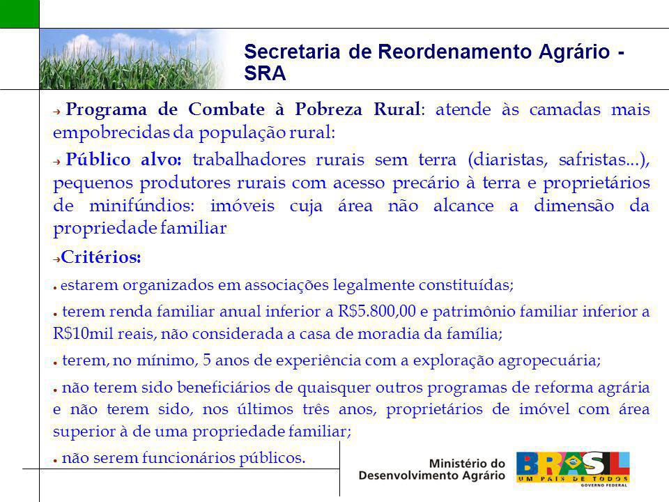 Secretaria de Reordenamento Agrário - SRA Programa de Combate à Pobreza Rural : atende às camadas mais empobrecidas da população rural: Público alvo:
