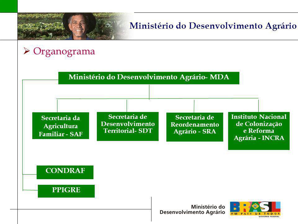 Ministério do Desenvolvimento Agrário Ministério do Desenvolvimento Agrário- MDA Secretaria da Agricultura Familiar - SAF Secretaria de Desenvolviment