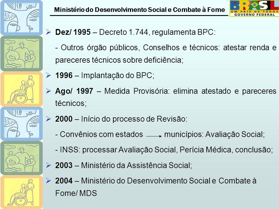 Ministério do Desenvolvimento Social e Combate à Fome Dez/ 1995 – Decreto 1.744, regulamenta BPC: - Outros órgão públicos, Conselhos e técnicos: atest