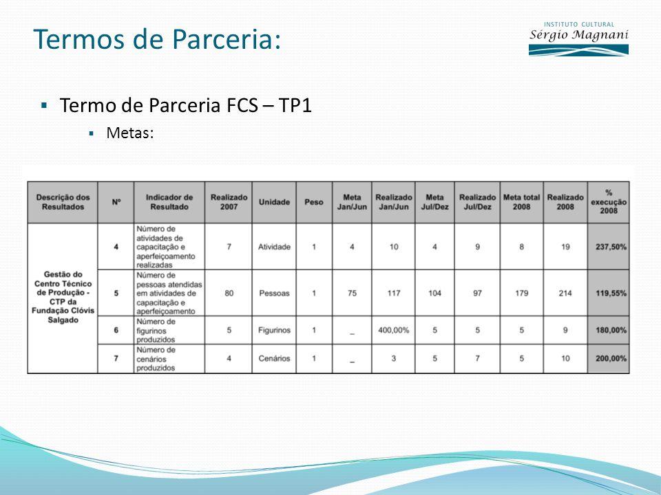 Termos de Parceria: Termo de Parceria FCS – TP1 Metas: