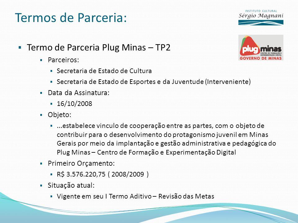 Termos de Parceria: Termo de Parceria Plug Minas – TP2 Parceiros: Secretaria de Estado de Cultura Secretaria de Estado de Esportes e da Juventude (Int
