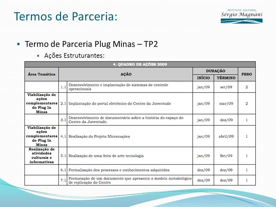 Termos de Parceria: Termo de Parceria Plug Minas – TP2 Ações Estruturantes: