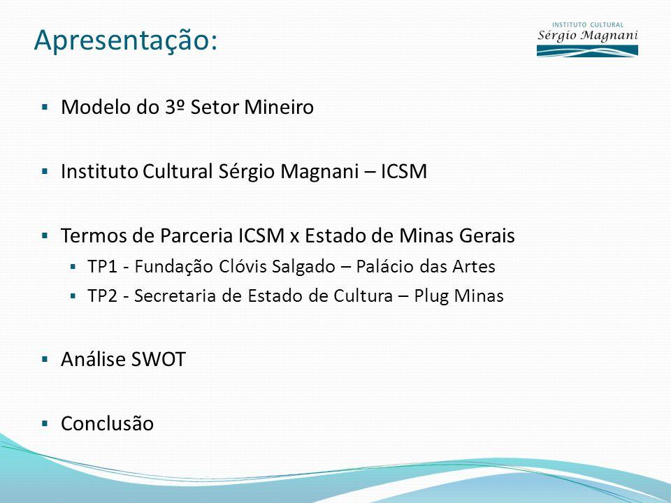 Apresentação: Modelo do 3º Setor Mineiro Instituto Cultural Sérgio Magnani – ICSM Termos de Parceria ICSM x Estado de Minas Gerais TP1 - Fundação Clóv