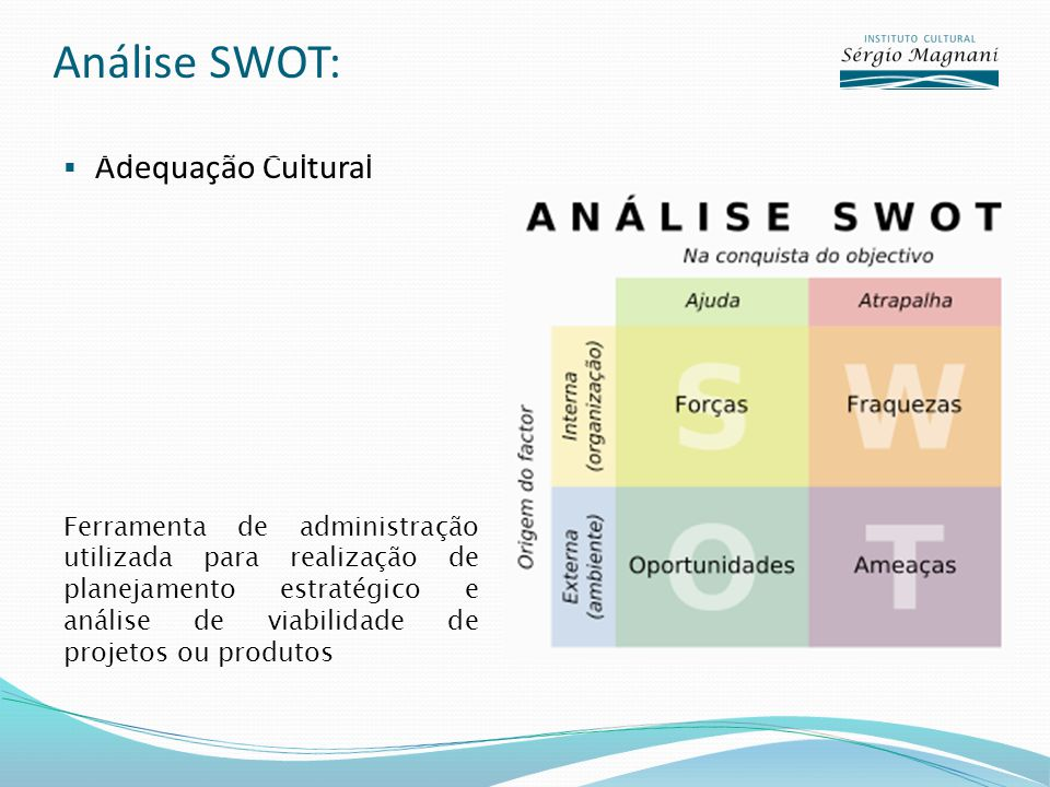 Análise SWOT: Adequação Cultural Ferramenta de administração utilizada para realização de planejamento estratégico e análise de viabilidade de projetos ou produtos