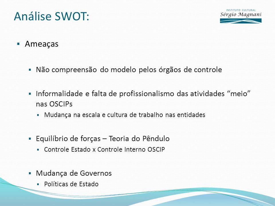 Análise SWOT: Ameaças Não compreensão do modelo pelos órgãos de controle Informalidade e falta de profissionalismo das atividades meio nas OSCIPs Muda