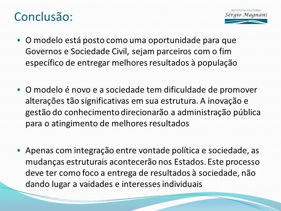 Conclusão: O modelo está posto como uma oportunidade para que Governos e Sociedade Civil, sejam parceiros com o fim específico de entregar melhores re