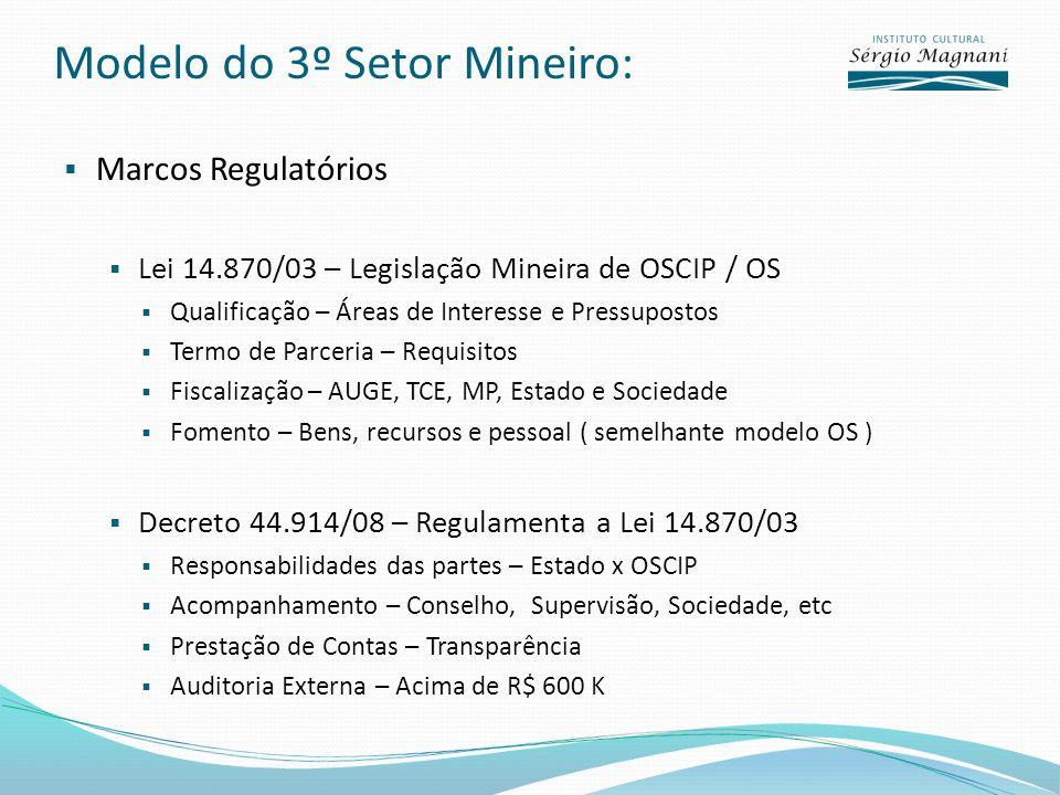 Modelo do 3º Setor Mineiro: Marcos Regulatórios Lei 14.870/03 – Legislação Mineira de OSCIP / OS Qualificação – Áreas de Interesse e Pressupostos Term