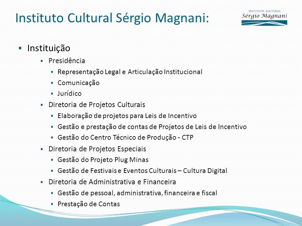 Instituto Cultural Sérgio Magnani: Instituição Presidência Representação Legal e Articulação Institucional Comunicação Jurídico Diretoria de Projetos