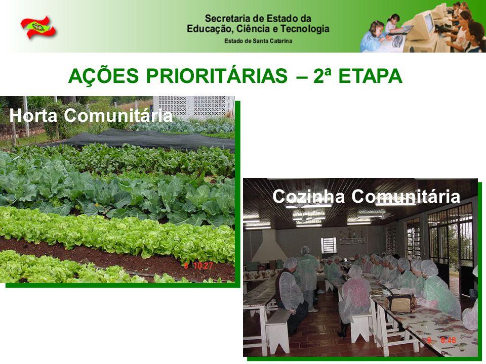 AÇÕES PRIORITÁRIAS – 2ª ETAPA Cozinha Comunitária Horta Comunitária
