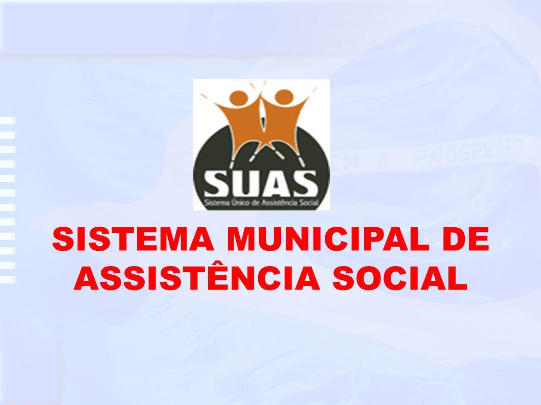 Processo de Mudanças ONTEM: proliferação de ações sociais sem nenhum parâmetro, com visões assistencialistas.
