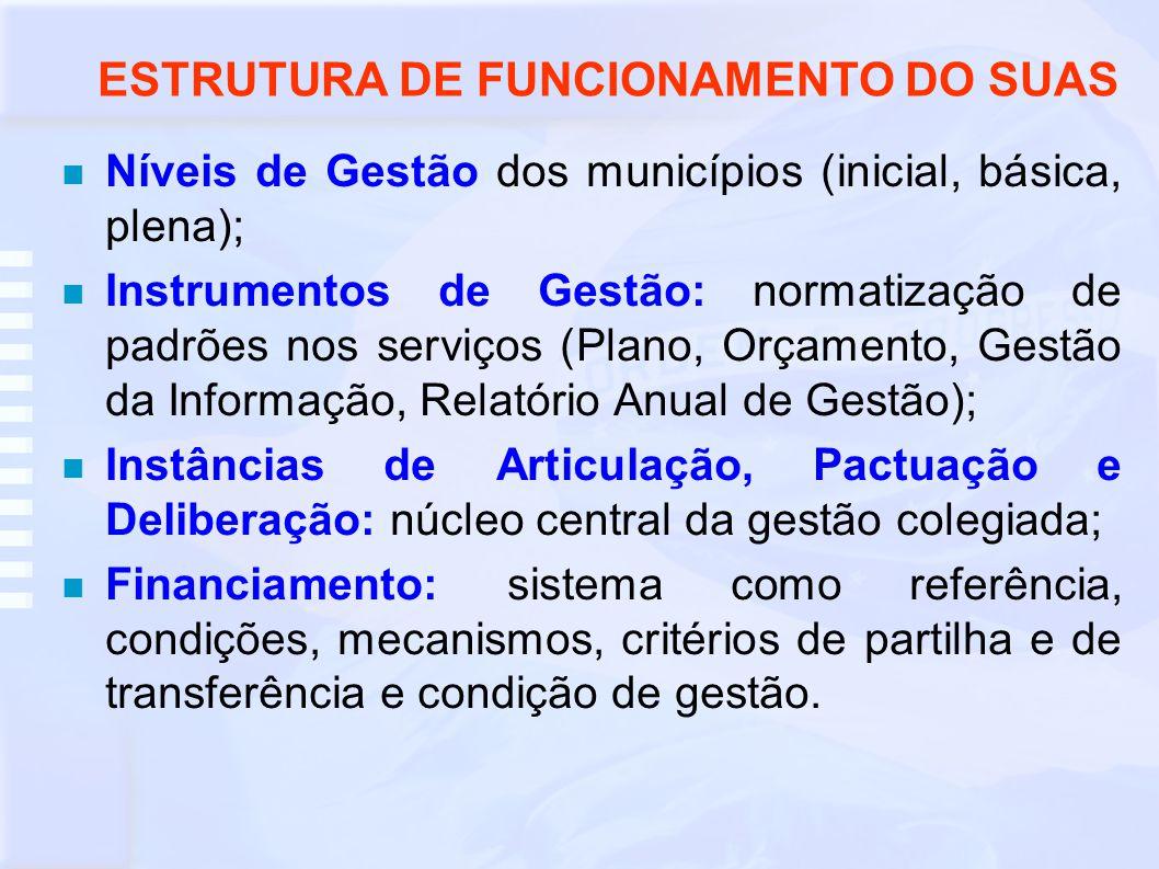 Níveis de Gestão do Sistema Único de Assistência Social : Municípios Gestão Inicial Os habilitados em Gestão Municipal, de acordo com a NOB 99, foram habilitados automaticamente em Gestão Inicial – NOB/SUAS/2005.