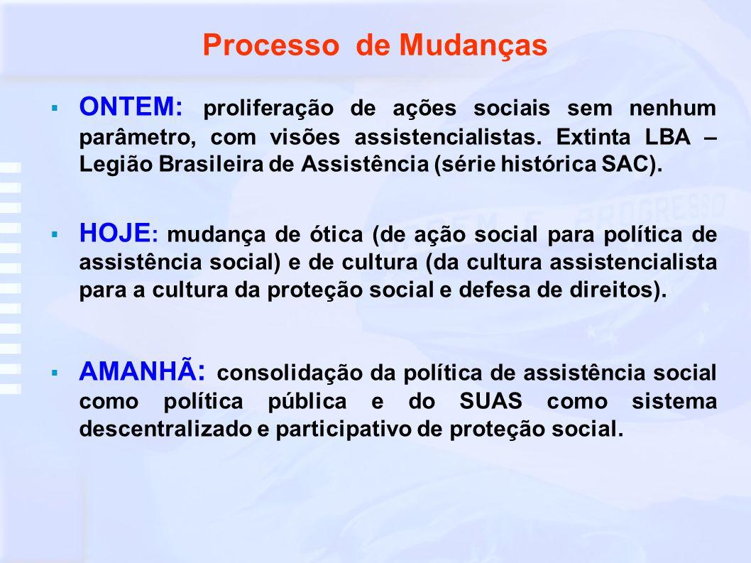 Política de Assistência Social - SUAS Constituição Federal / 1988 (Art.
