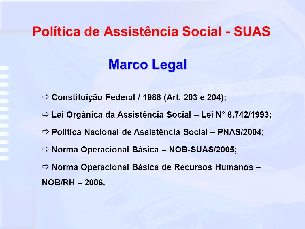 CONCEPÇÕES ESTRUTURANTES DA POLÍTICA DE ASSISTÊNCIA SOCIAL E DO SUAS.