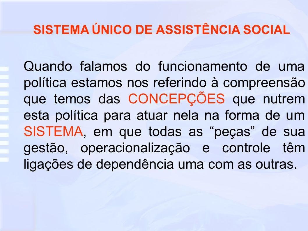 PROCESSO DE IMPLANTAÇÃO LOAS: institui e define o perfil da política de assistência social e lhe dá sustentação legal (o que é).