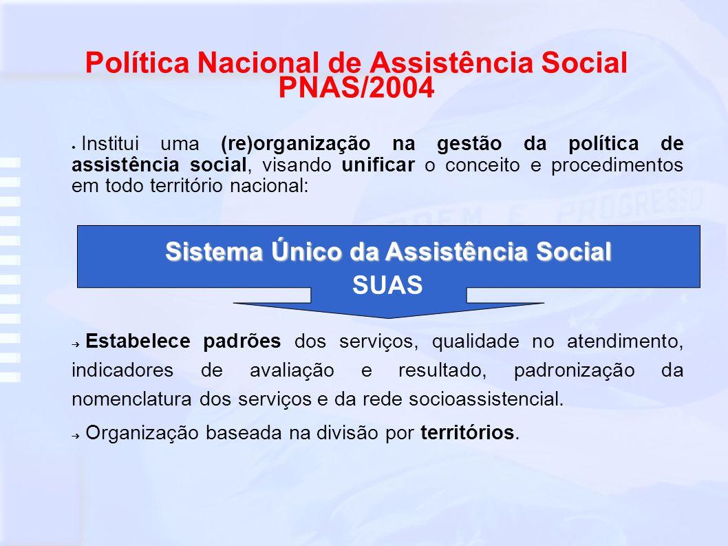 O SUAS é um sistema público não-contributivo, descentralizado que tem por função a gestão do conteúdo específico da Assistência Social no campo da proteção social brasileira.