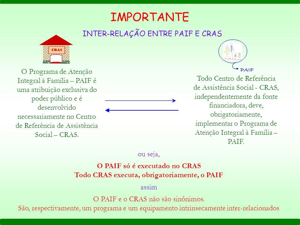 IMPORTANTE ou seja, O PAIF só é executado no CRAS Todo CRAS executa, obrigatoriamente, o PAIF assim O PAIF e o CRAS não são sinônimos. São, respectiva