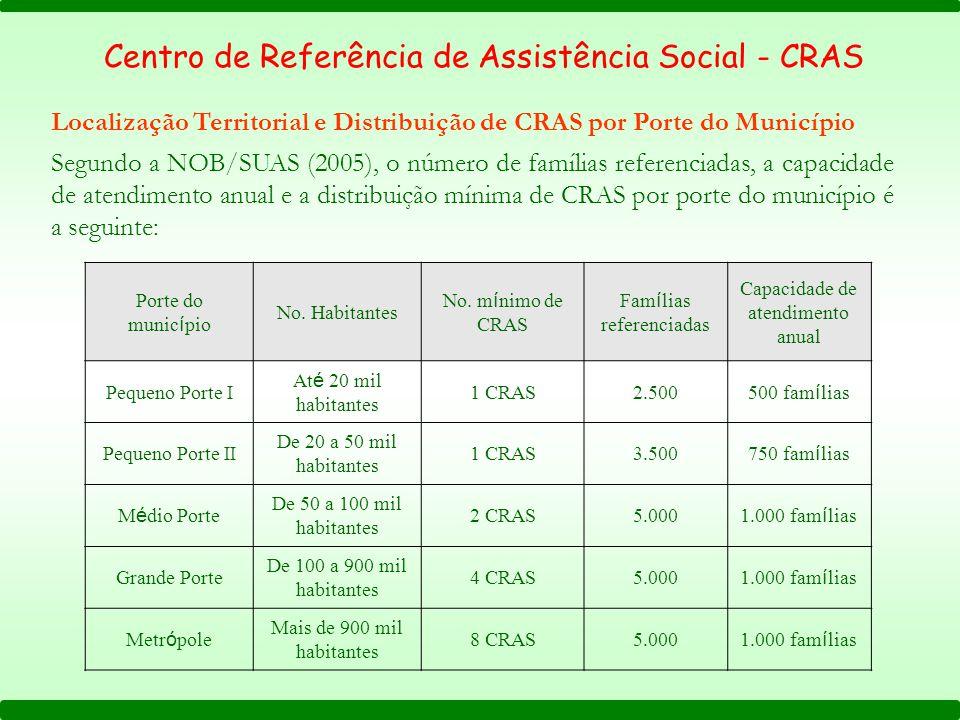 Segundo a NOB/SUAS (2005), o número de famílias referenciadas, a capacidade de atendimento anual e a distribuição mínima de CRAS por porte do município é a seguinte: Porte do munic í pio No.