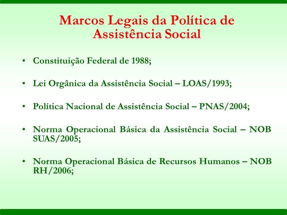 Constituição Federal de 1988; Lei Orgânica da Assistência Social – LOAS/1993; Política Nacional de Assistência Social – PNAS/2004; Norma Operacional B