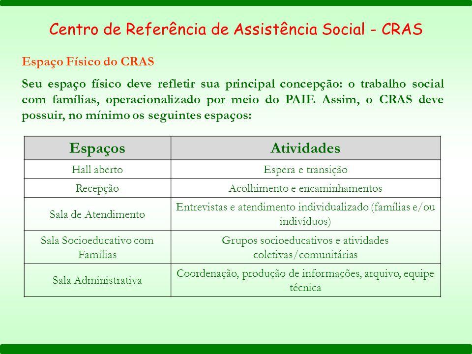 Centro de Referência de Assistência Social - CRAS Seu espaço físico deve refletir sua principal concepção: o trabalho social com famílias, operacionalizado por meio do PAIF.