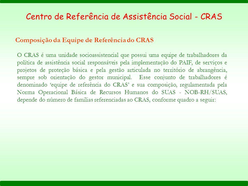 Composição da Equipe de Referência do CRAS O CRAS é uma unidade socioassistencial que possui uma equipe de trabalhadores da política de assistência so