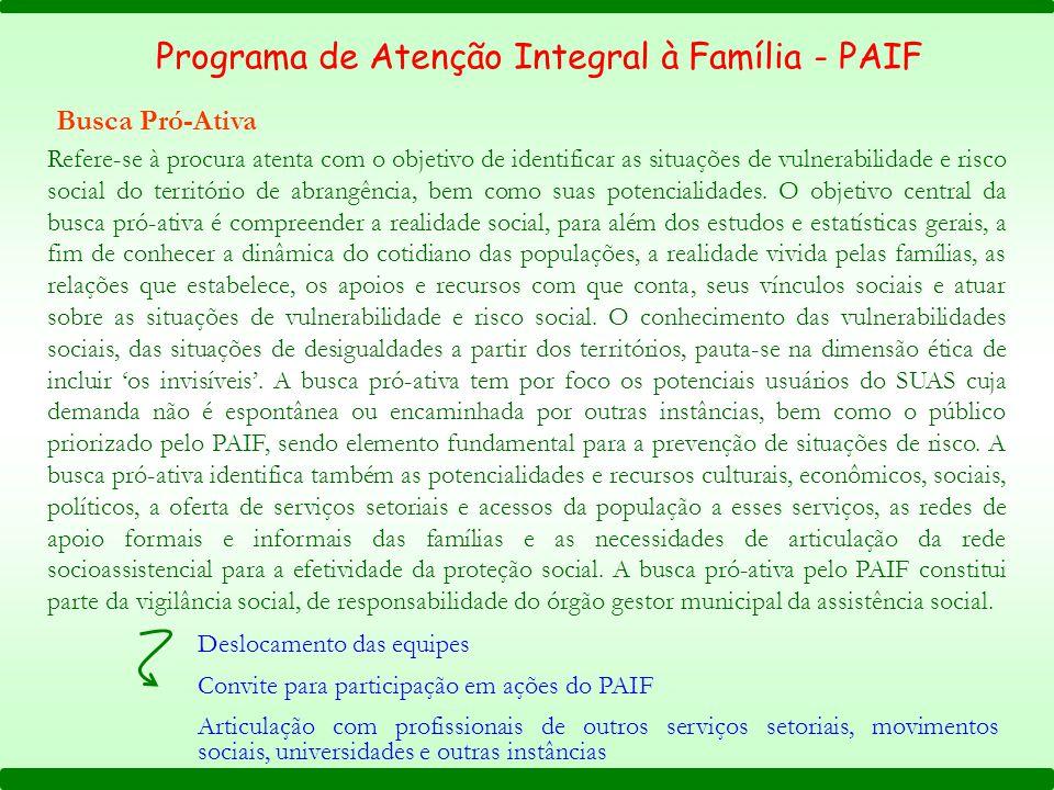 Programa de Atenção Integral à Família - PAIF Busca Pró-Ativa Refere-se à procura atenta com o objetivo de identificar as situações de vulnerabilidade e risco social do território de abrangência, bem como suas potencialidades.