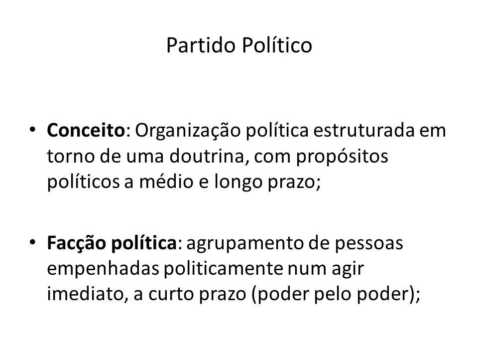 Partido Político Conceito: Organização política estruturada em torno de uma doutrina, com propósitos políticos a médio e longo prazo; Facção política: