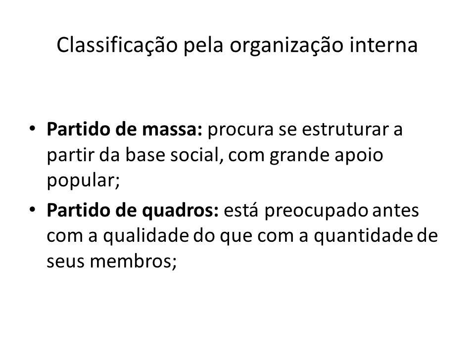 Classificação pela organização interna Partido de massa: procura se estruturar a partir da base social, com grande apoio popular; Partido de quadros: