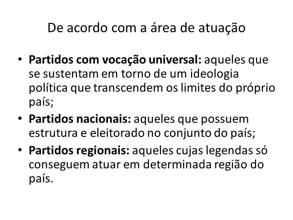 De acordo com a área de atuação Partidos com vocação universal: aqueles que se sustentam em torno de um ideologia política que transcendem os limites