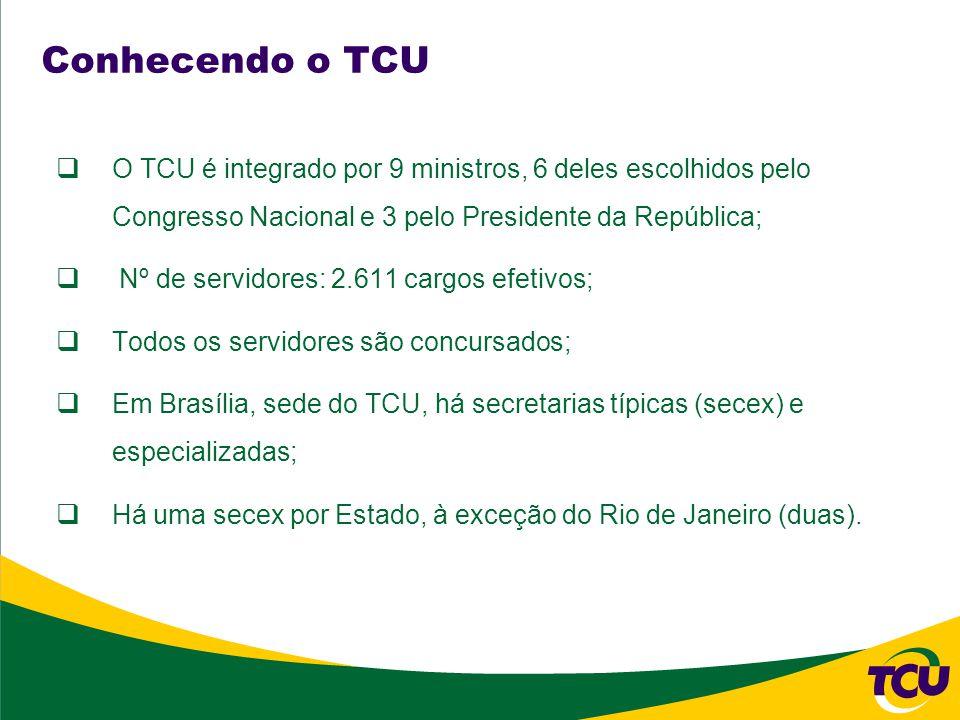 Conhecendo o TCU O TCU é integrado por 9 ministros, 6 deles escolhidos pelo Congresso Nacional e 3 pelo Presidente da República; Nº de servidores: 2.611 cargos efetivos; Todos os servidores são concursados; Em Brasília, sede do TCU, há secretarias típicas (secex) e especializadas; Há uma secex por Estado, à exceção do Rio de Janeiro (duas).